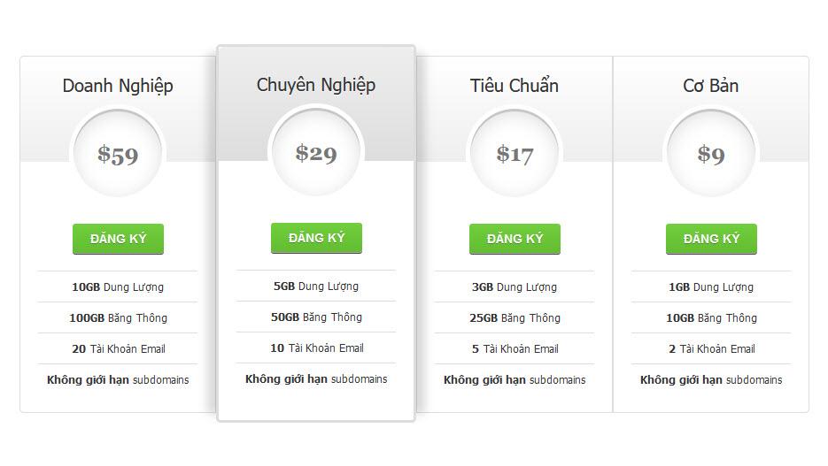 Code Bảng Giá Hosting với HTML và CSS hiện đại